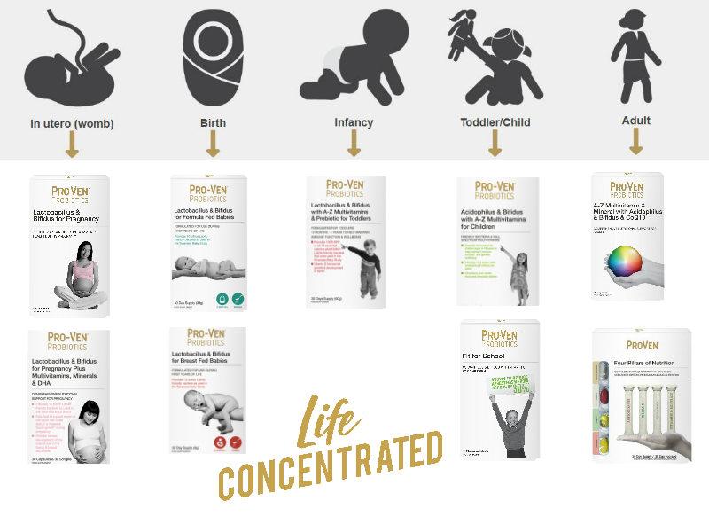 alle probiotica voor alle leeftijden